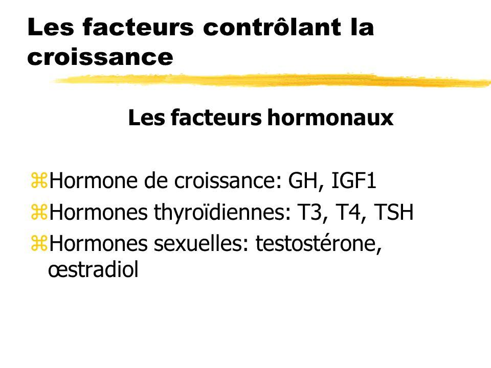 Les facteurs contrôlant la croissance Les facteurs hormonaux zHormone de croissance: GH, IGF1 zHormones thyroïdiennes: T3, T4, TSH zHormones sexuelles: testostérone, œstradiol