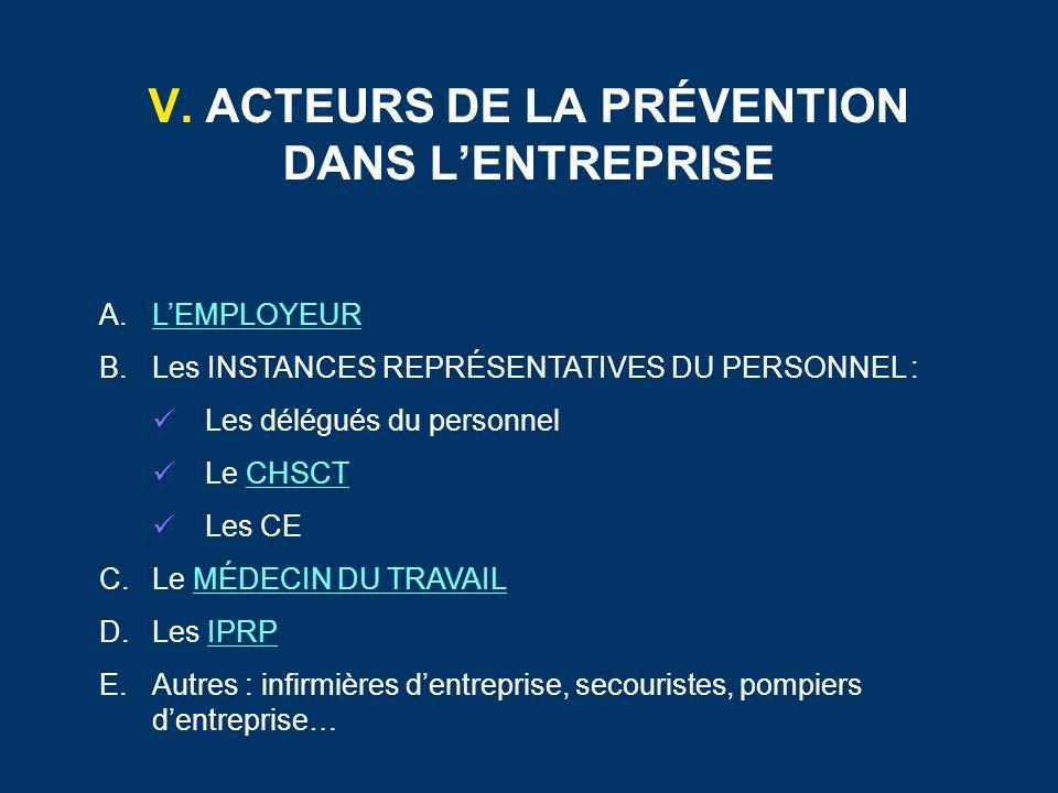 V. ACTEURS DE LA PRÉVENTION DANS LENTREPRISE A.LEMPLOYEURLEMPLOYEUR B.Les INSTANCES REPRÉSENTATIVES DU PERSONNEL : Les délégués du personnel Le CHSCTC