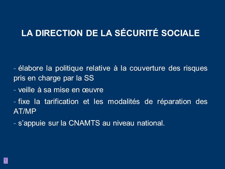 LA DIRECTION DE LA SÉCURITÉ SOCIALE - élabore la politique relative à la couverture des risques pris en charge par la SS - veille à sa mise en œuvre -