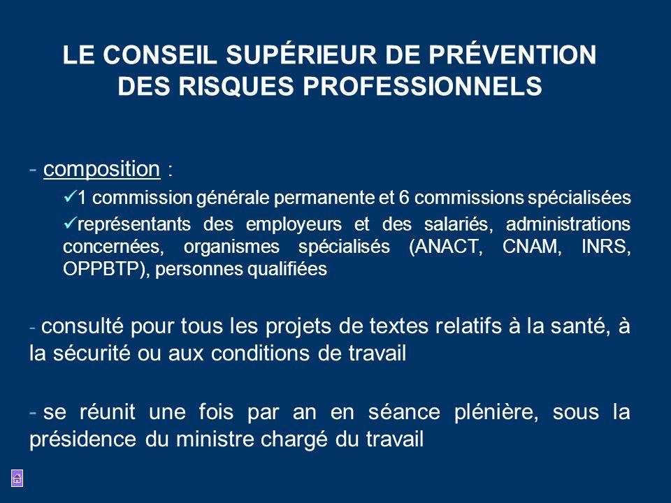 LE CONSEIL SUPÉRIEUR DE PRÉVENTION DES RISQUES PROFESSIONNELS - composition : 1 commission générale permanente et 6 commissions spécialisées représent