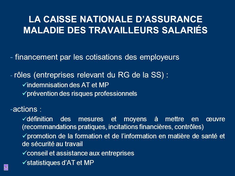 LA CAISSE NATIONALE DASSURANCE MALADIE DES TRAVAILLEURS SALARIÉS - financement par les cotisations des employeurs - rôles (entreprises relevant du RG
