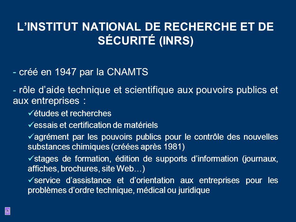 LINSTITUT NATIONAL DE RECHERCHE ET DE SÉCURITÉ (INRS) - créé en 1947 par la CNAMTS - rôle daide technique et scientifique aux pouvoirs publics et aux