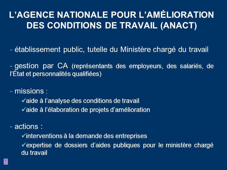 LAGENCE NATIONALE POUR LAMÉLIORATION DES CONDITIONS DE TRAVAIL (ANACT) - établissement public, tutelle du Ministère chargé du travail - gestion par CA