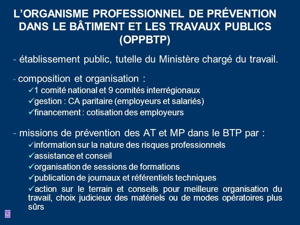 LORGANISME PROFESSIONNEL DE PRÉVENTION DANS LE BÂTIMENT ET LES TRAVAUX PUBLICS (OPPBTP) - établissement public, tutelle du Ministère chargé du travail