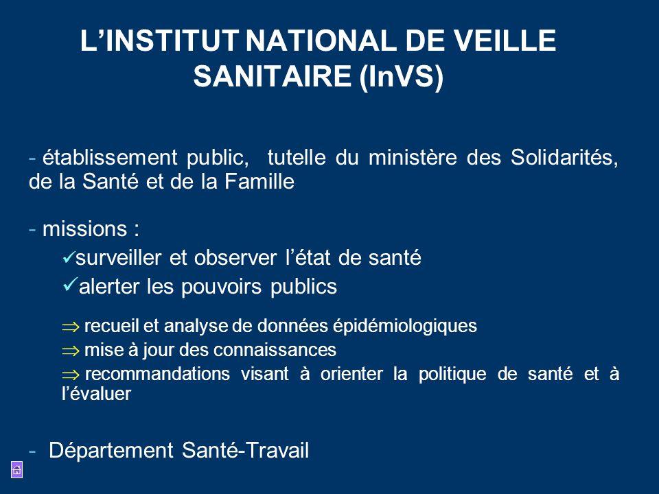 LINSTITUT NATIONAL DE VEILLE SANITAIRE (InVS) - établissement public, tutelle du ministère des Solidarités, de la Santé et de la Famille - missions :