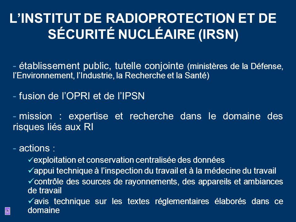 LINSTITUT DE RADIOPROTECTION ET DE SÉCURITÉ NUCLÉAIRE (IRSN) - établissement public, tutelle conjointe (ministères de la Défense, lEnvironnement, lInd