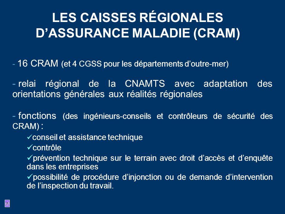 LES CAISSES RÉGIONALES DASSURANCE MALADIE (CRAM) - 16 CRAM (et 4 CGSS pour les départements doutre-mer) - relai régional de la CNAMTS avec adaptation