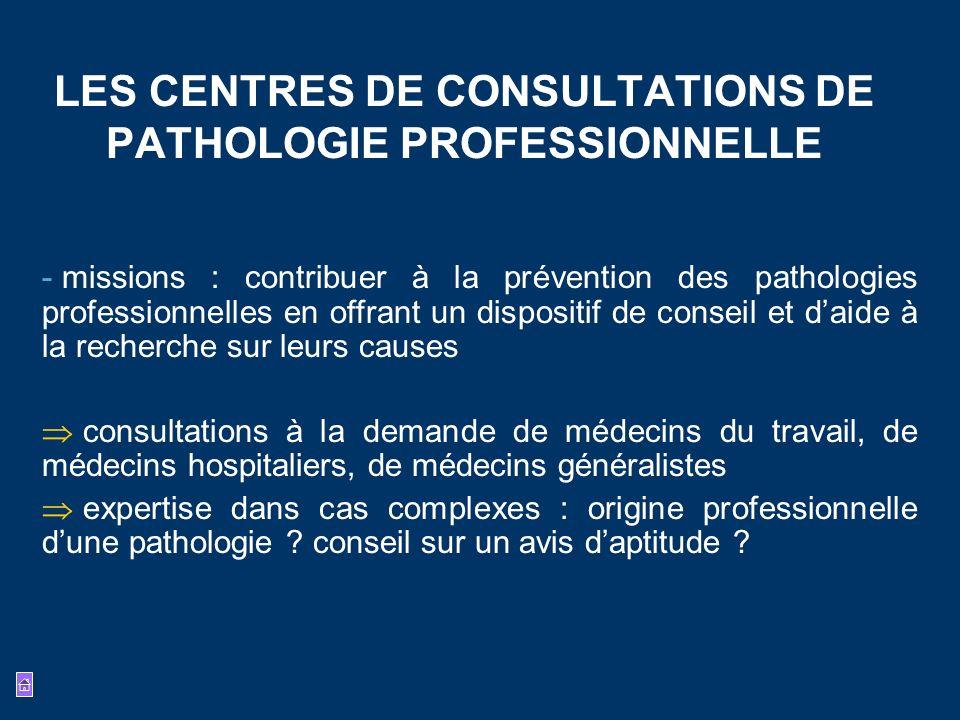 LES CENTRES DE CONSULTATIONS DE PATHOLOGIE PROFESSIONNELLE - missions : contribuer à la prévention des pathologies professionnelles en offrant un disp