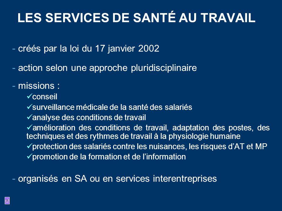 LES SERVICES DE SANTÉ AU TRAVAIL - créés par la loi du 17 janvier 2002 - action selon une approche pluridisciplinaire - missions : conseil surveillanc