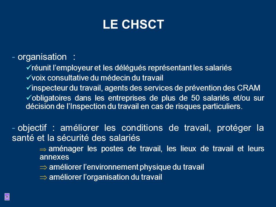 LE CHSCT - organisation : réunit lemployeur et les délégués représentant les salariés voix consultative du médecin du travail inspecteur du travail, a