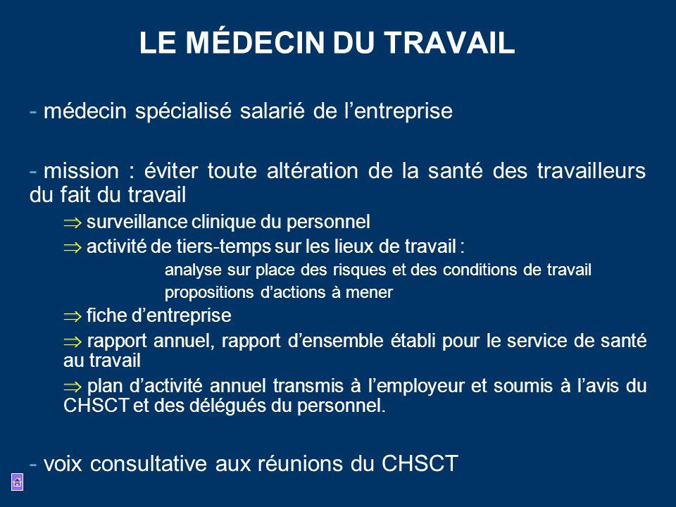 LE MÉDECIN DU TRAVAIL - médecin spécialisé salarié de lentreprise - mission : éviter toute altération de la santé des travailleurs du fait du travail