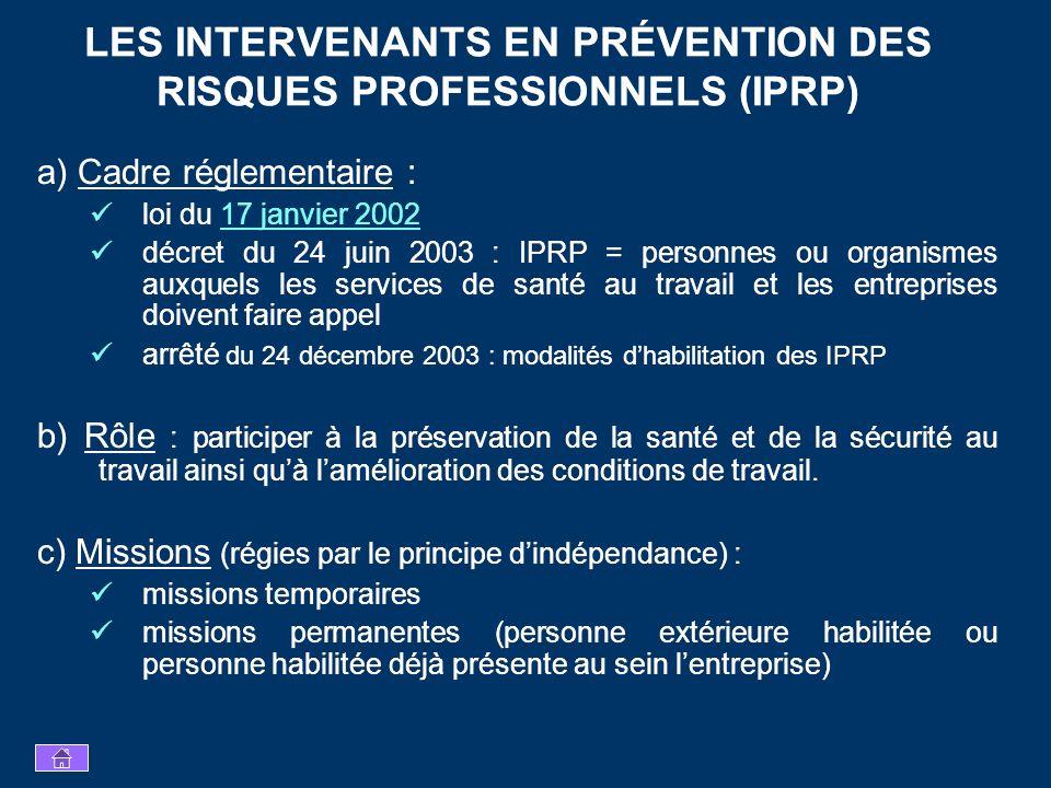 LES INTERVENANTS EN PRÉVENTION DES RISQUES PROFESSIONNELS (IPRP) a) Cadre réglementaire : loi du 17 janvier 200217 janvier 2002 décret du 24 juin 2003