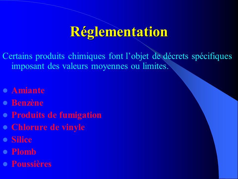 Réglementation Certains produits chimiques font lobjet de décrets spécifiques imposant des valeurs moyennes ou limites. Amiante Benzène Produits de fu