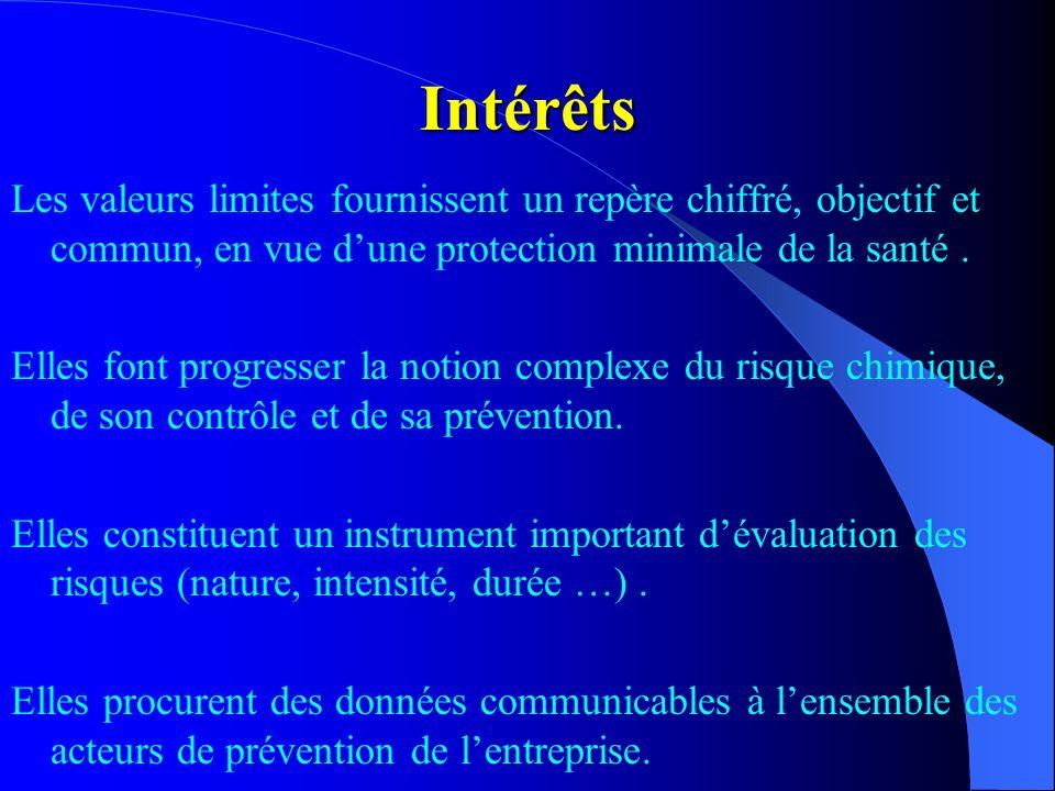Intérêts Les valeurs limites fournissent un repère chiffré, objectif et commun, en vue dune protection minimale de la santé. Elles font progresser la