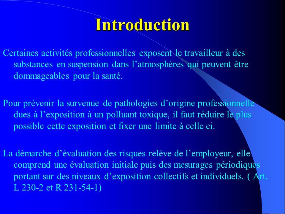 Introduction Certaines activités professionnelles exposent le travailleur à des substances en suspension dans latmosphères qui peuvent être dommageabl