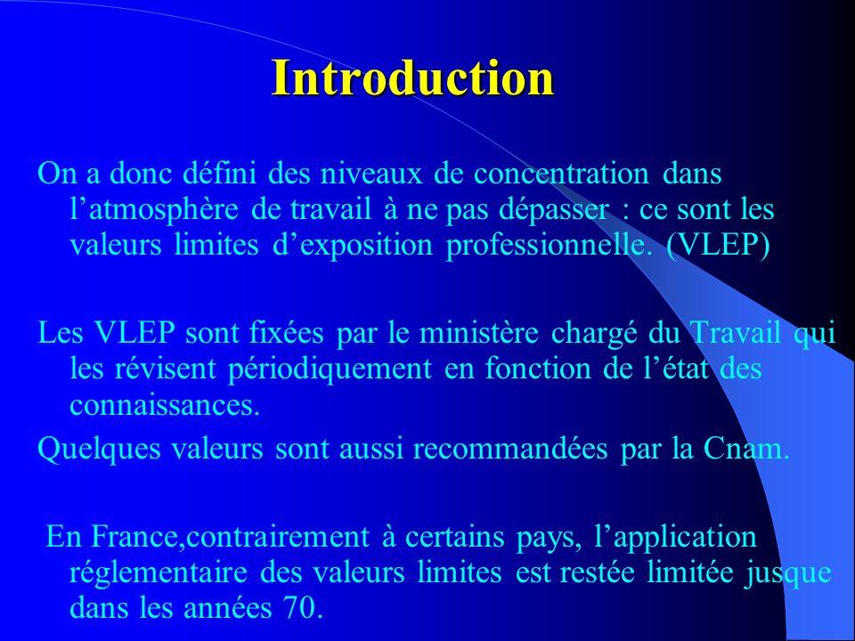 Introduction On a donc défini des niveaux de concentration dans latmosphère de travail à ne pas dépasser : ce sont les valeurs limites dexposition pro