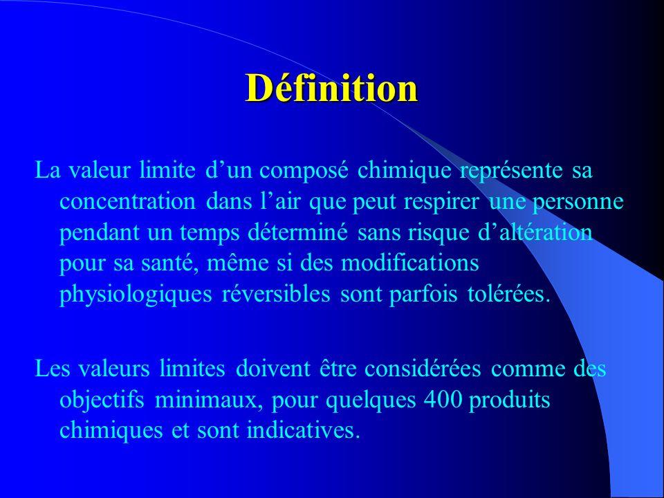 Définition La valeur limite dun composé chimique représente sa concentration dans lair que peut respirer une personne pendant un temps déterminé sans