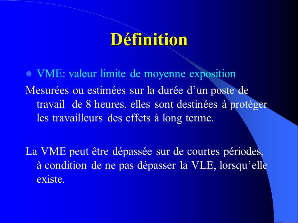 Définition VME: valeur limite de moyenne exposition Mesurées ou estimées sur la durée dun poste de travail de 8 heures, elles sont destinées à protége