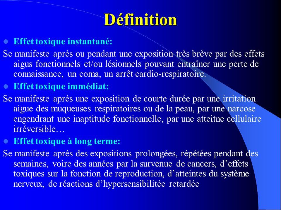 Définition Effet toxique instantané: Se manifeste après ou pendant une exposition très brève par des effets aigus fonctionnels et/ou lésionnels pouvan