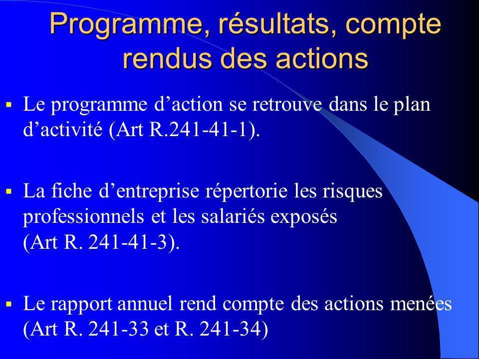 Programme, résultats, compte rendus des actions Le programme daction se retrouve dans le plan dactivité (Art R.241-41-1). La fiche dentreprise réperto