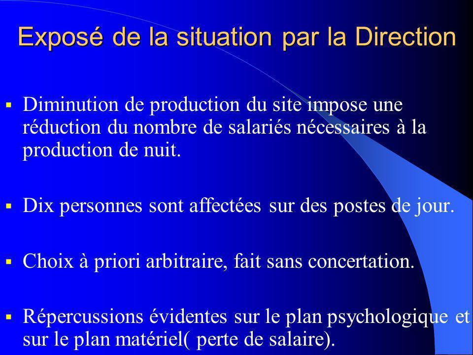 Exposé de la situation par la Direction Diminution de production du site impose une réduction du nombre de salariés nécessaires à la production de nuit.