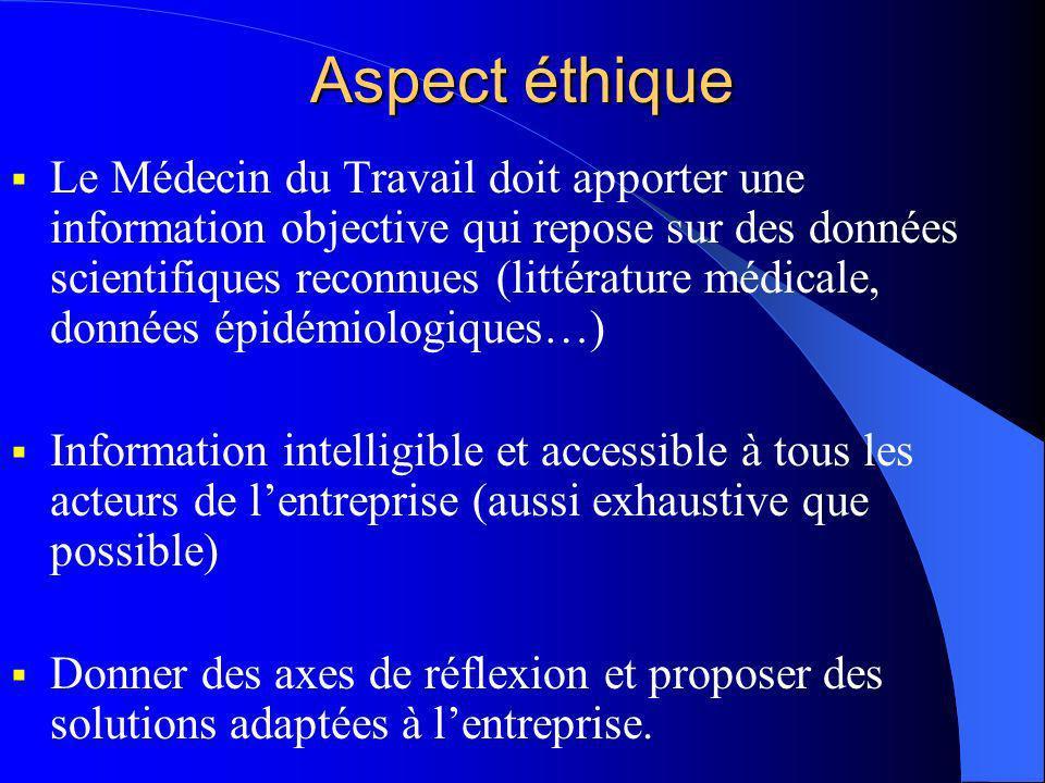 Aspect éthique Le Médecin du Travail doit apporter une information objective qui repose sur des données scientifiques reconnues (littérature médicale,