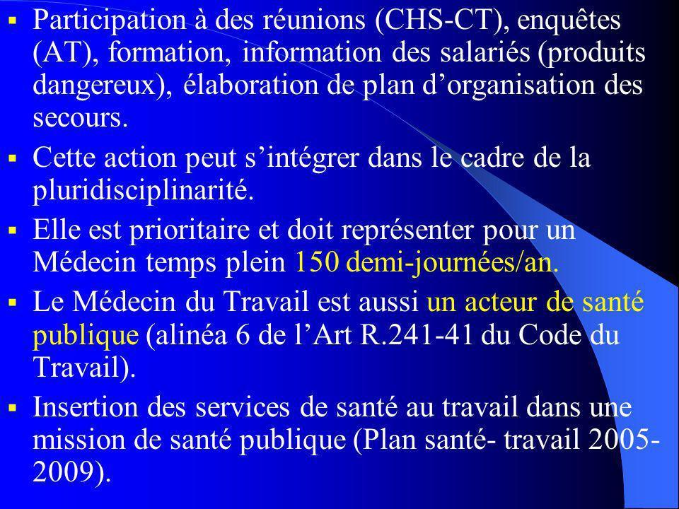 Participation à des réunions (CHS-CT), enquêtes (AT), formation, information des salariés (produits dangereux), élaboration de plan dorganisation des