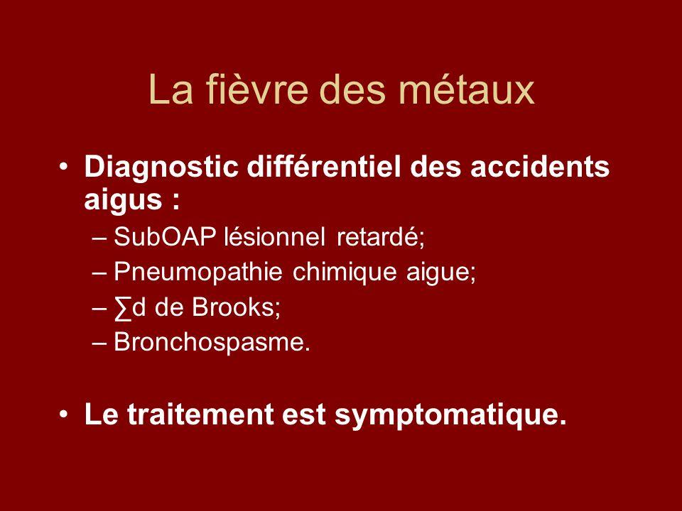La fièvre des métaux Diagnostic différentiel des accidents aigus : –SubOAP lésionnel retardé; –Pneumopathie chimique aigue; –d de Brooks; –Bronchospas