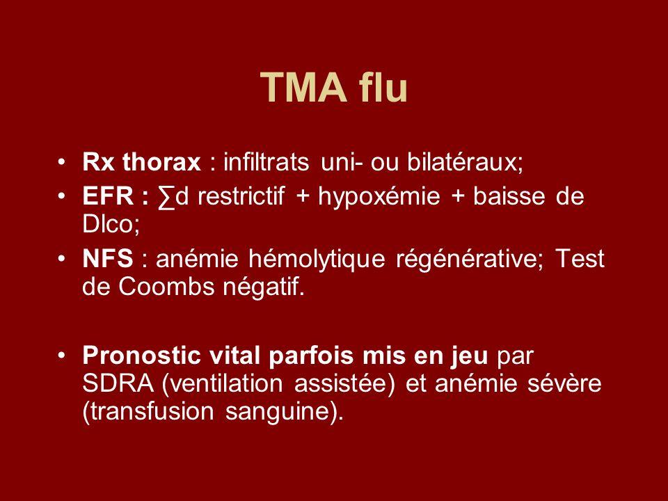 TMA flu Rx thorax : infiltrats uni- ou bilatéraux; EFR : d restrictif + hypoxémie + baisse de Dlco; NFS : anémie hémolytique régénérative; Test de Coo