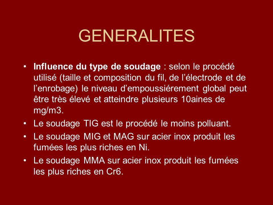 GENERALITES Influence du type de soudage : selon le procédé utilisé (taille et composition du fil, de lélectrode et de lenrobage) le niveau dempoussié