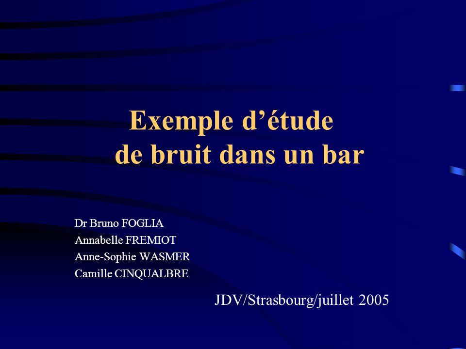 Exemple détude de bruit dans un bar Dr Bruno FOGLIA Annabelle FREMIOT Anne-Sophie WASMER Camille CINQUALBRE JDV/Strasbourg/juillet 2005