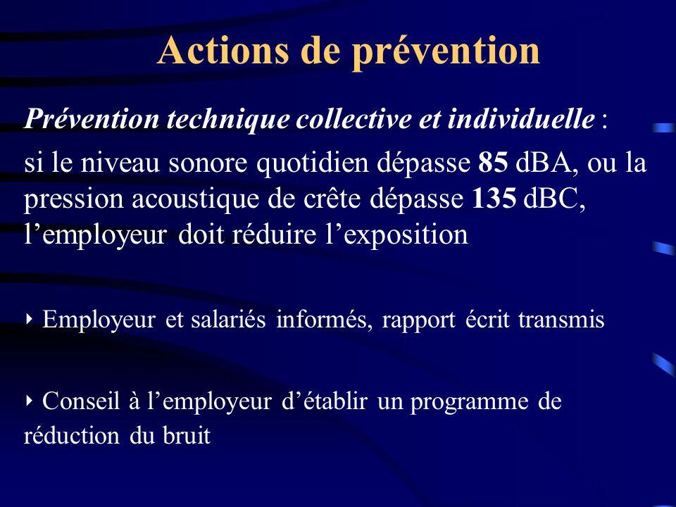 Actions de prévention Prévention technique collective et individuelle : si le niveau sonore quotidien dépasse 85 dBA, ou la pression acoustique de crê