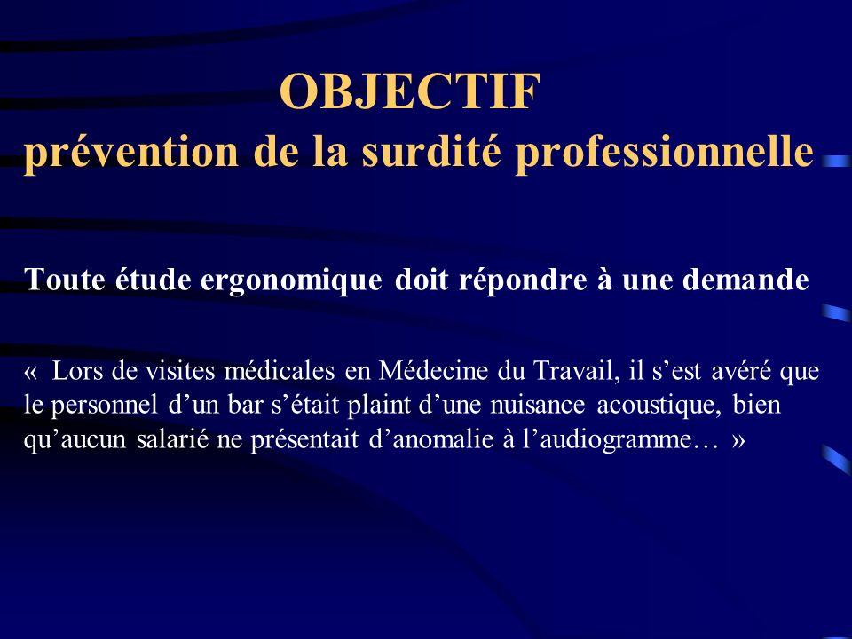 OBJECTIF prévention de la surdité professionnelle Proposition du médecin du Travail aux salariés, avec laccord de lemployeur, de réaliser une étude de bruit dans le bar…