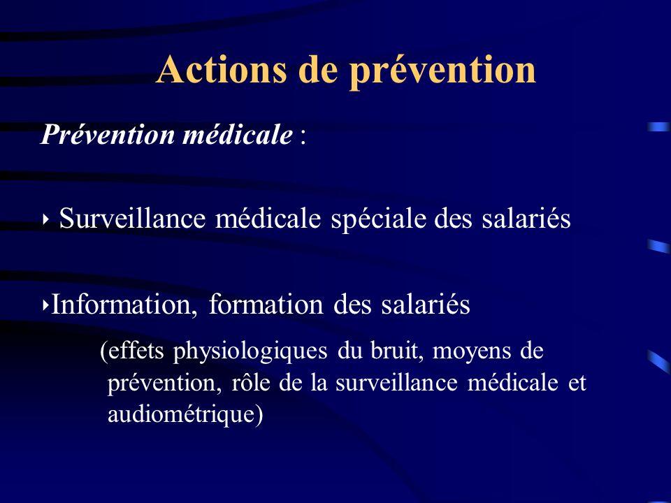 Actions de prévention Prévention médicale : Surveillance médicale spéciale des salariés Information, formation des salariés (effets physiologiques du