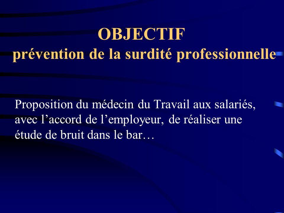 OBJECTIF prévention de la surdité professionnelle Proposition du médecin du Travail aux salariés, avec laccord de lemployeur, de réaliser une étude de