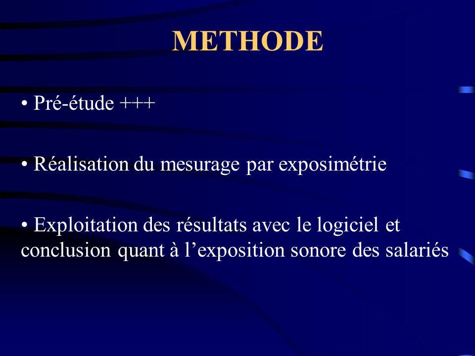 METHODE Pré-étude +++ Réalisation du mesurage par exposimétrie Exploitation des résultats avec le logiciel et conclusion quant à lexposition sonore de
