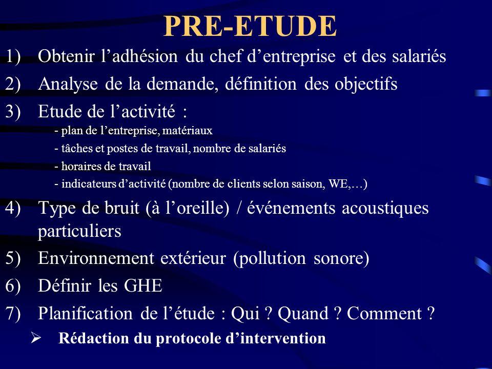 PRE-ETUDE 1)Obtenir ladhésion du chef dentreprise et des salariés 2)Analyse de la demande, définition des objectifs 3)Etude de lactivité : - plan de l