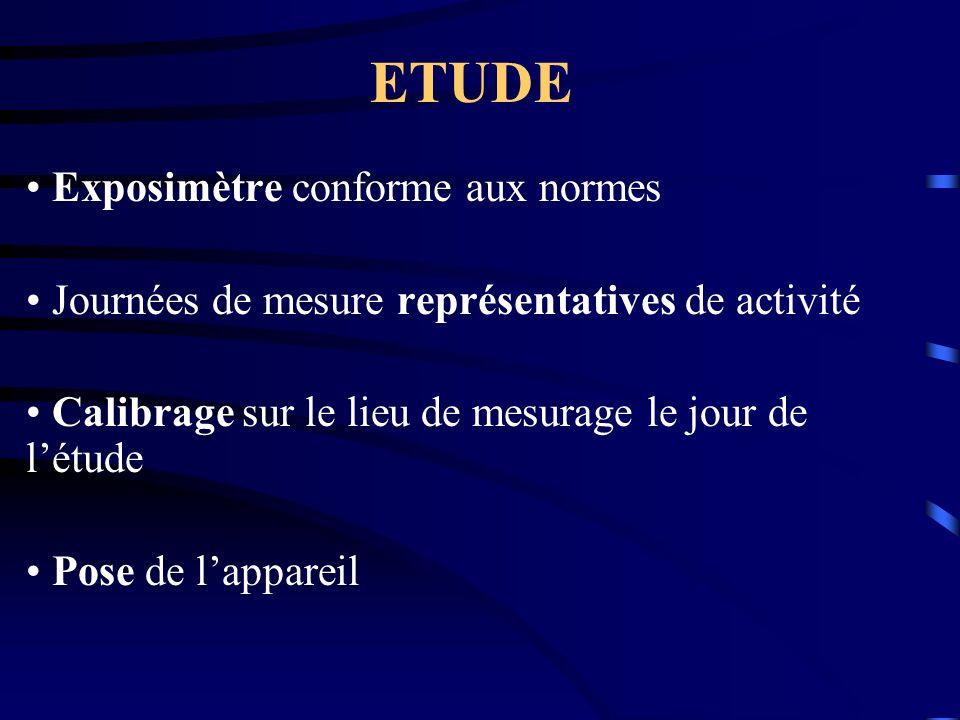 ETUDE Exposimètre conforme aux normes Journées de mesure représentatives de activité Calibrage sur le lieu de mesurage le jour de létude Pose de lappa