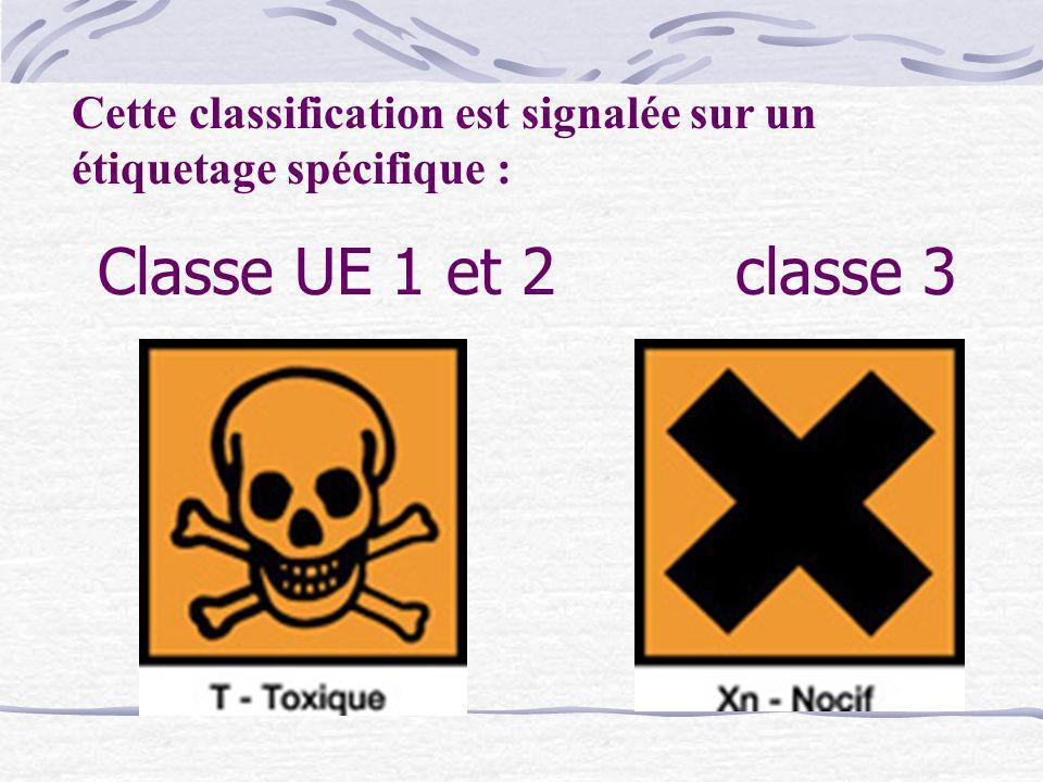 Les produits contenant des substances classées UE catég.