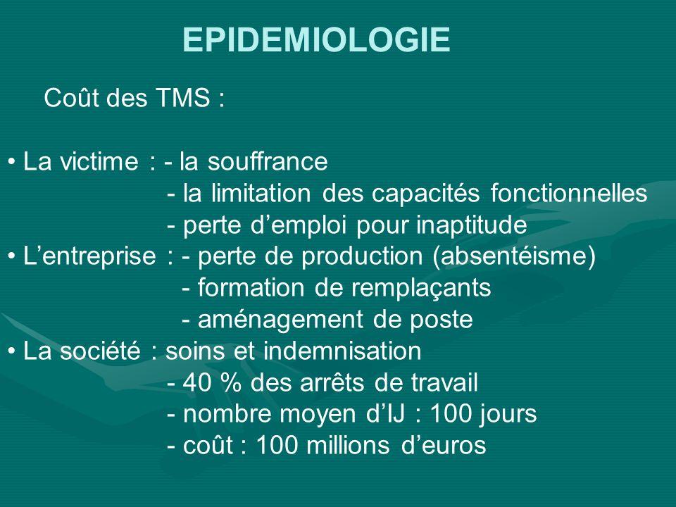 LOCALISATIONS Tendinites et ténosynovites : - Epicondylite - Epitrochléite - Tendinite de la coiffe des rotateurs - Ténobursite de lépaule - Tendinite du grand palmaire - Tendinite du cubital antérieur - Ténosynovite de De Quervain - Tendinite des radiaux - Syndrome de lintersection