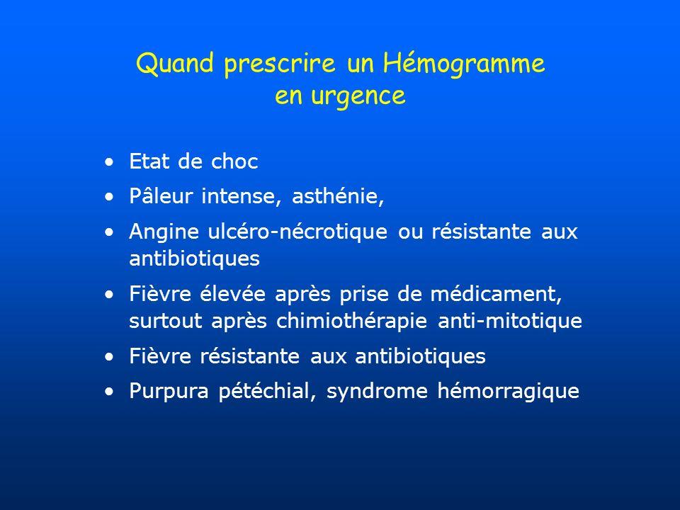 Quand prescrire un Hémogramme en urgence Etat de choc Pâleur intense, asthénie, Angine ulcéro-nécrotique ou résistante aux antibiotiques Fièvre élevée