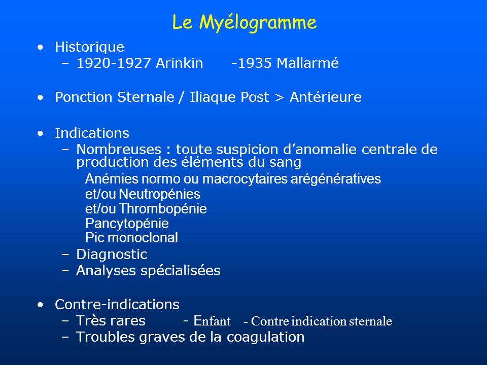 Le Myélogramme Historique –1920-1927 Arinkin-1935 Mallarmé Ponction Sternale / Iliaque Post > Antérieure Indications –Nombreuses : toute suspicion dan