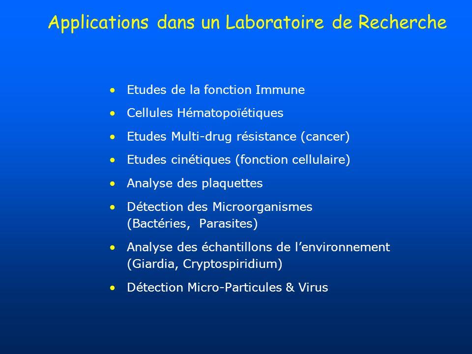 Applications dans un Laboratoire de Recherche Etudes de la fonction Immune Cellules Hématopoïétiques Etudes Multi-drug résistance (cancer) Etudes ciné
