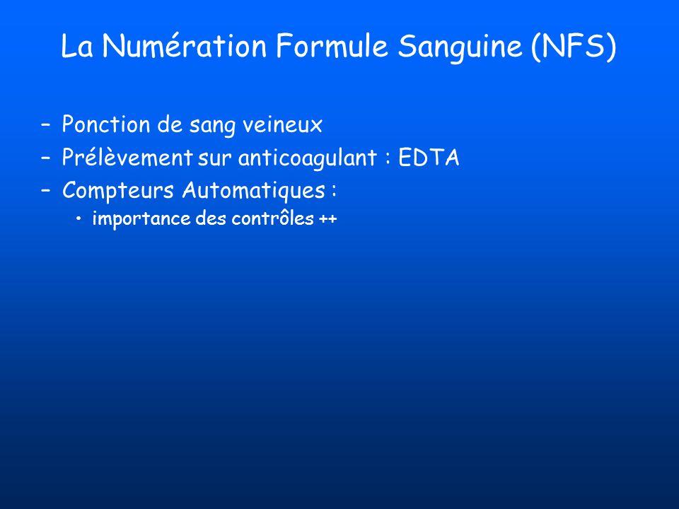 La Numération Formule Sanguine (NFS) –Ponction de sang veineux –Prélèvement sur anticoagulant : EDTA –Compteurs Automatiques : importance des contrôle