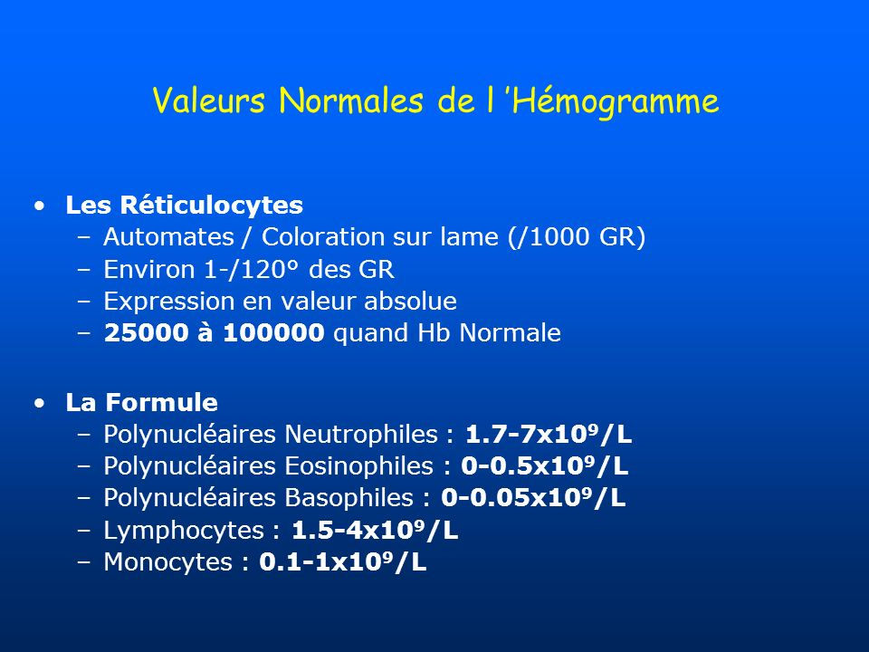 Valeurs Normales de l Hémogramme Les constantes de Wintrobe –Volume Globulaire Moyen (VGM) 85-95 fl (83-97) –Concentration Corpusculaire Moyenne en Hb (CCMH) 32-36% –Teneur Corpusculaire Moyenne en Hb (TCMH) 27-32 pg/cellule