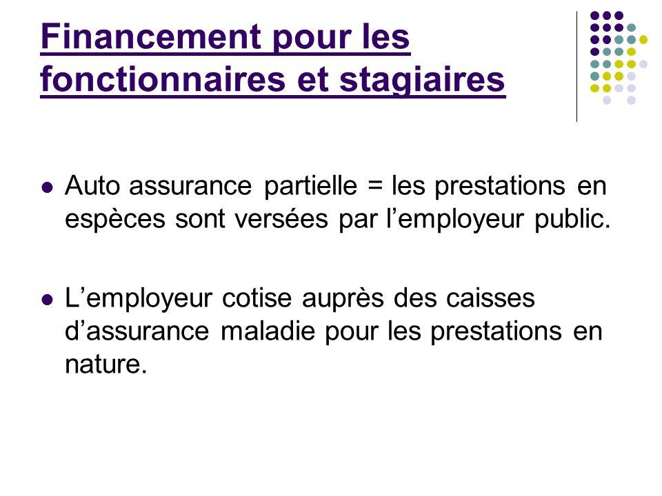Financement pour les fonctionnaires et stagiaires Auto assurance partielle = les prestations en espèces sont versées par lemployeur public. Lemployeur