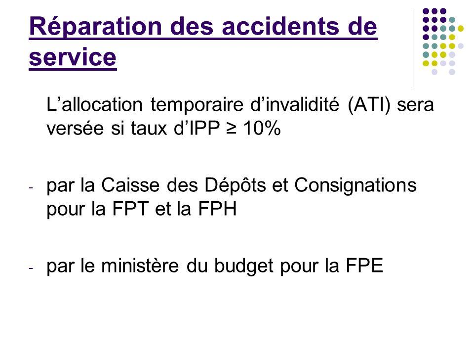 Réparation des accidents de service Lallocation temporaire dinvalidité (ATI) sera versée si taux dIPP 10% - par la Caisse des Dépôts et Consignations