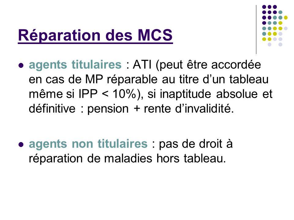 Réparation des MCS agents titulaires : ATI (peut être accordée en cas de MP réparable au titre dun tableau même si IPP < 10%), si inaptitude absolue e