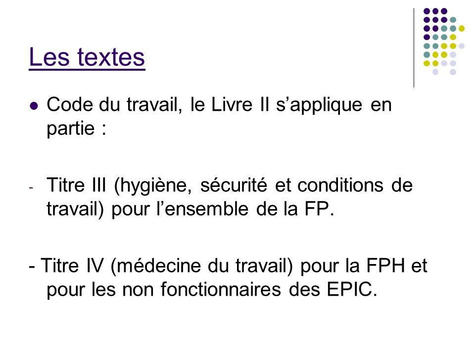 Les textes Code du travail, le Livre II sapplique en partie : - Titre III (hygiène, sécurité et conditions de travail) pour lensemble de la FP. - Titr