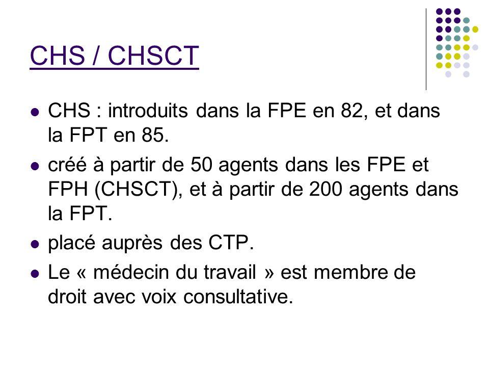 CHS / CHSCT CHS : introduits dans la FPE en 82, et dans la FPT en 85. créé à partir de 50 agents dans les FPE et FPH (CHSCT), et à partir de 200 agent